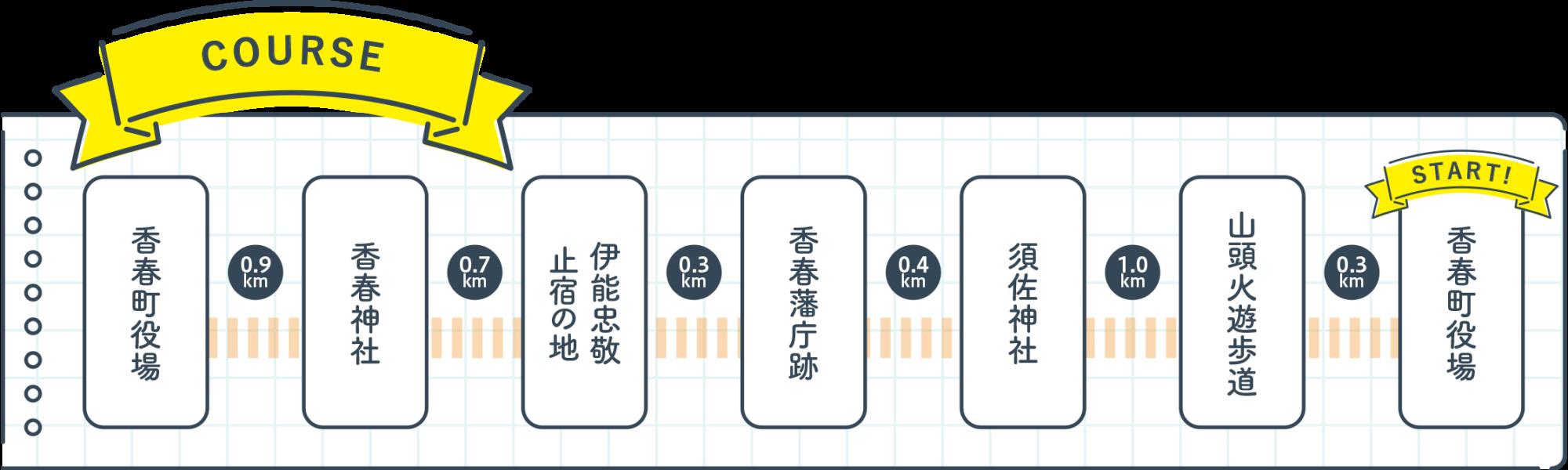 モデルコース11<br />コースマップ