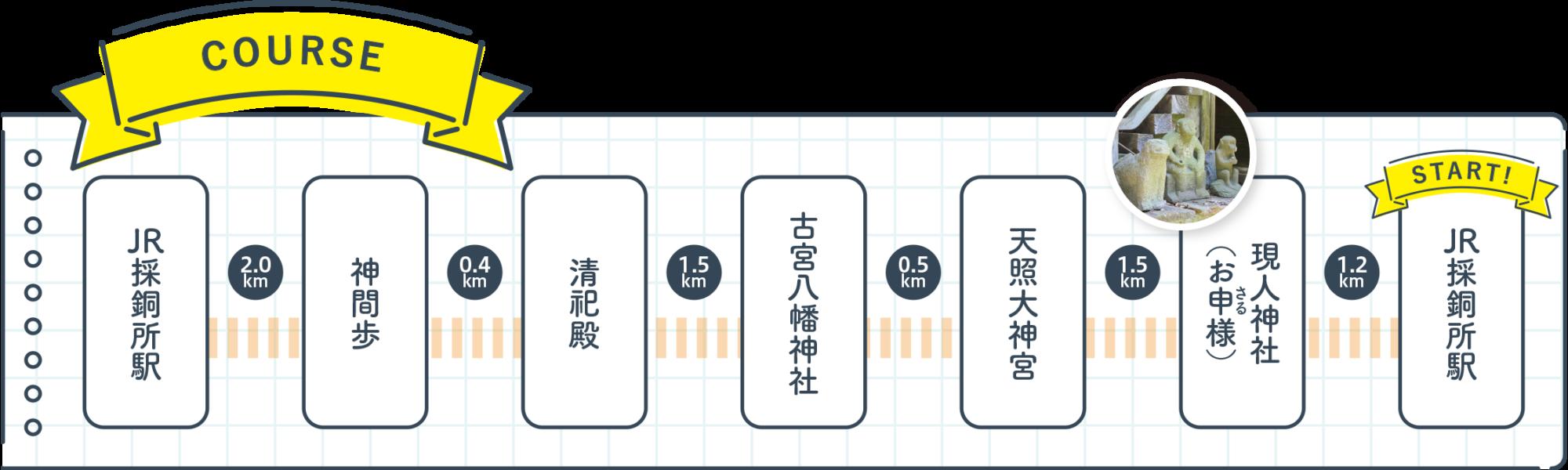 モデルコース09<br />コースマップ